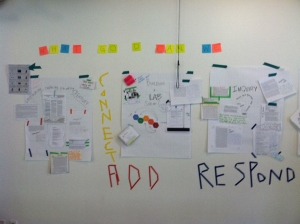 institute_inspiration board